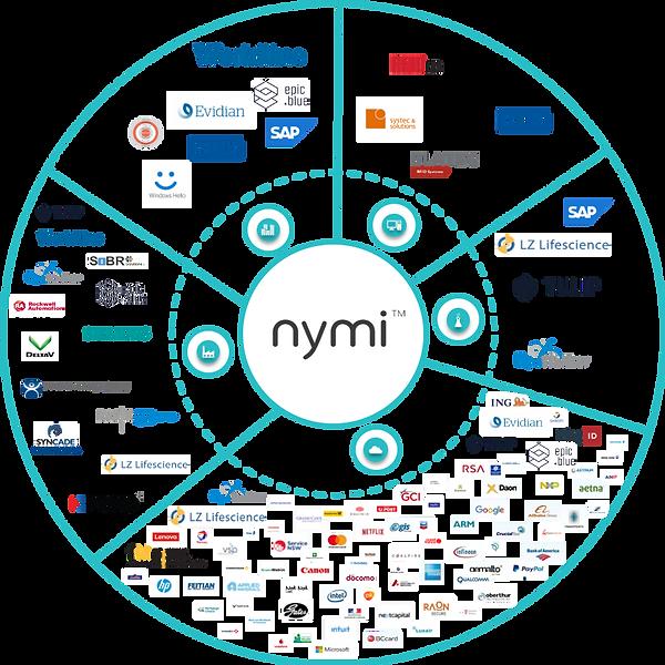 partner ecosystem.png