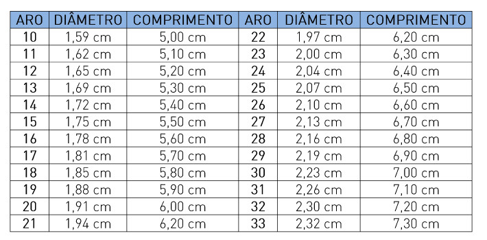 tabela medida anel, anel, joia, como medir anel, como descobrir medida anel
