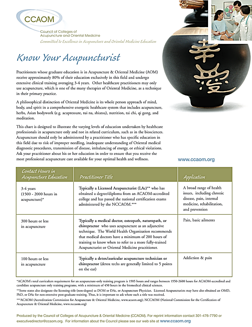 Know Your Acupuncturist