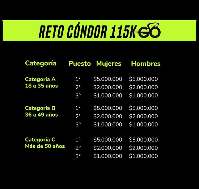 Premio-reto-condor.png