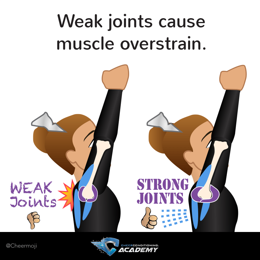 Weak Joints