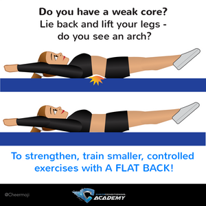 Core Ab Workout Cheer