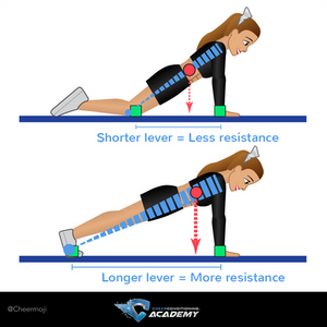 Core Ab Workout Cheer Progressions