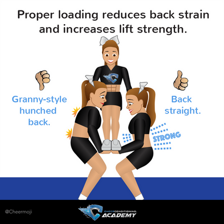 7 MOST COMMON CHEER BASING ISSUES (& HOW TO FIX THEM)