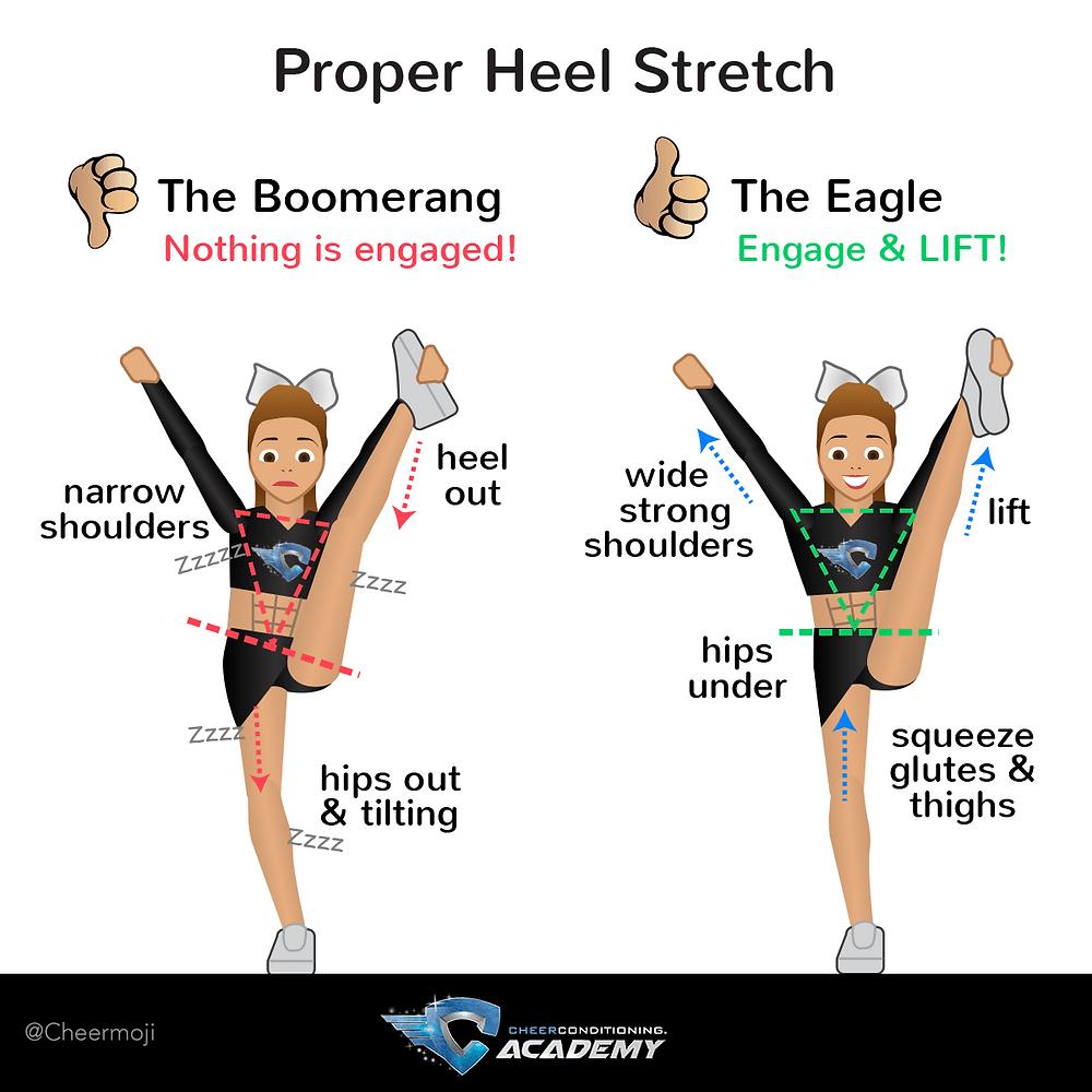 Cheer Technique Scoresheet