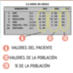 VALORES DEL PACIENTE.png