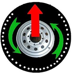 Tyre, Tyres, Balancing, Beads, Weights, Australia, Ceramics, Trucks, 4x4, SUV, Motor Cycle, Buses, Wheel, Balanced