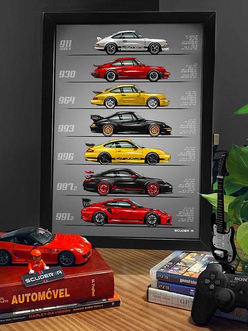 PORSCHE 911 RS SERIES