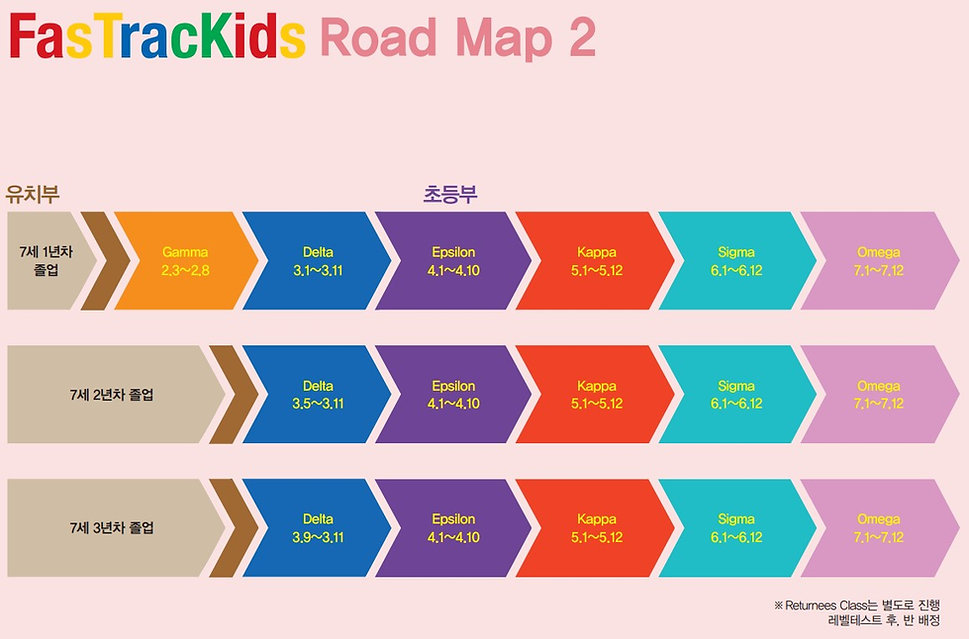 FasTracKids Roda map.jpg