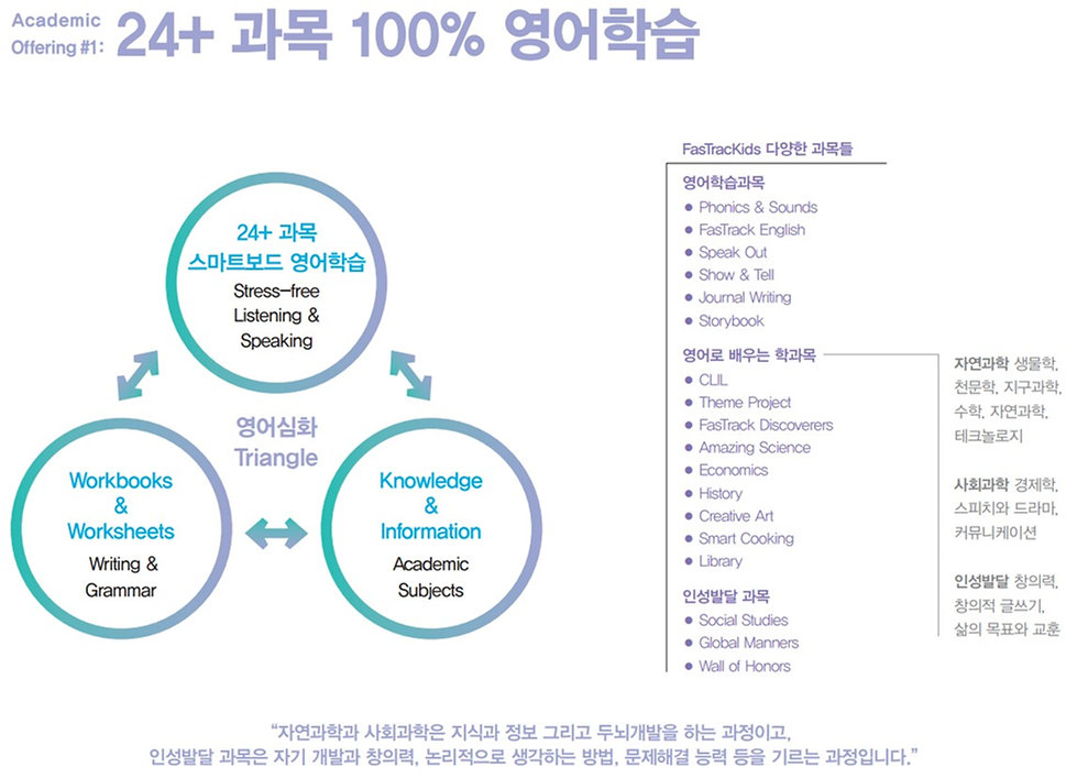 24개 이상 과목 100%영어 학습.jpg
