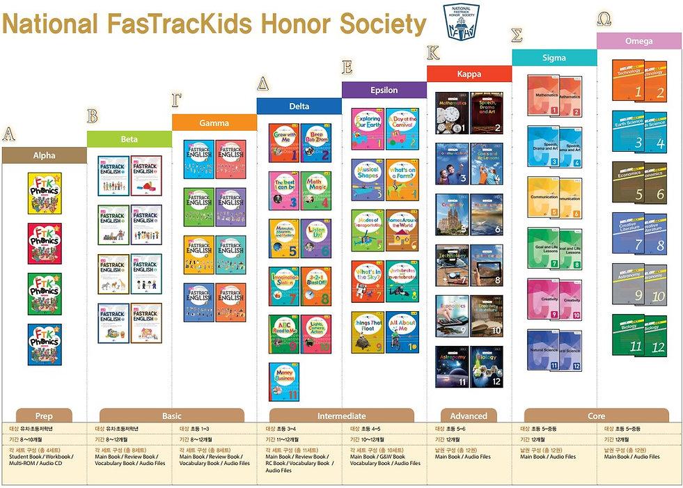 National FasTracKids Honor Society.jpg