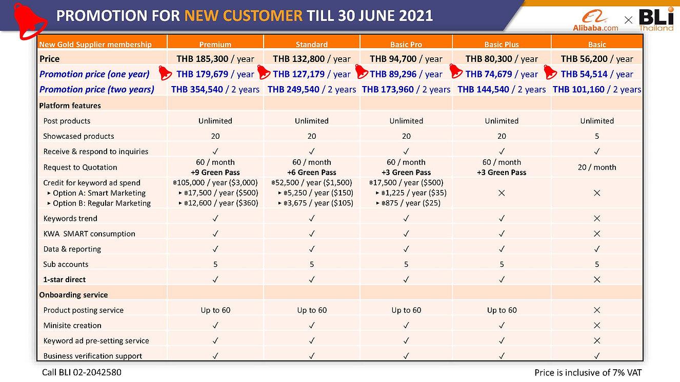 Alibaba x BLI - June package.jpg