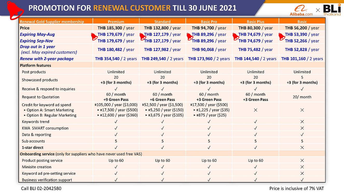 Alibaba x BLI - June package renew.jpg