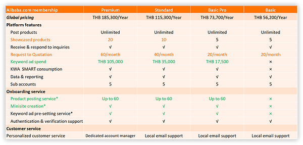 Alibaba package.png