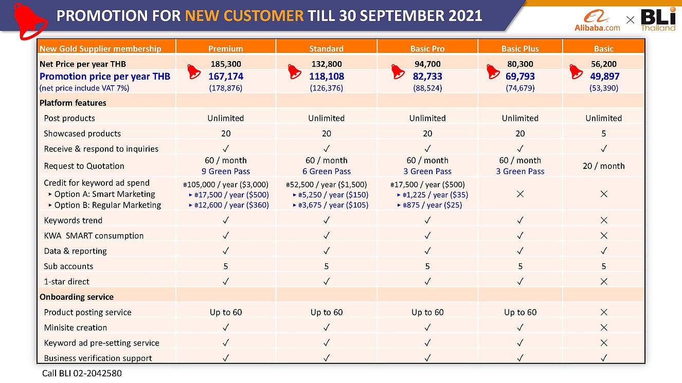 Alibaba Price Sep.jpg