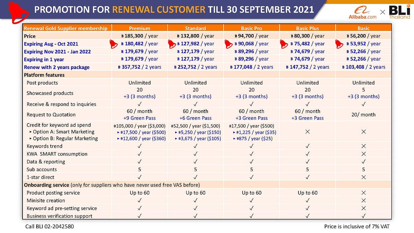 Alibaba Price Sep Renew.jpg