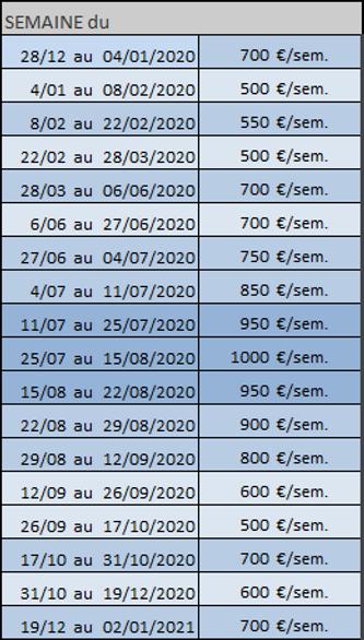 Tarifs location Gite Bretagne 2020.png