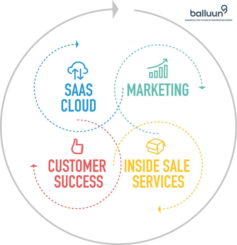 2018_Balluun_Services.jpg