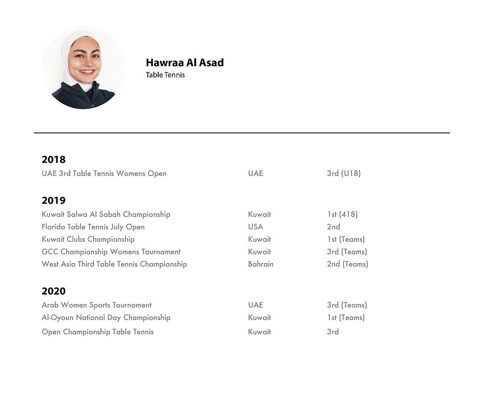 SPT - Hawraa Al Asad.png