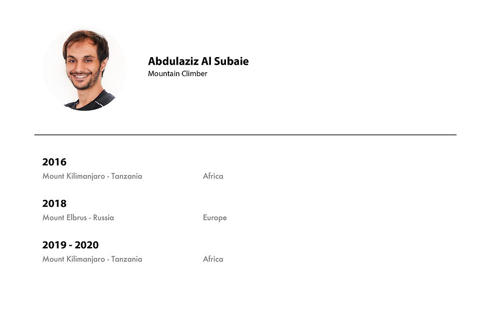 SPT - Abdulaziz Al Subaie.png