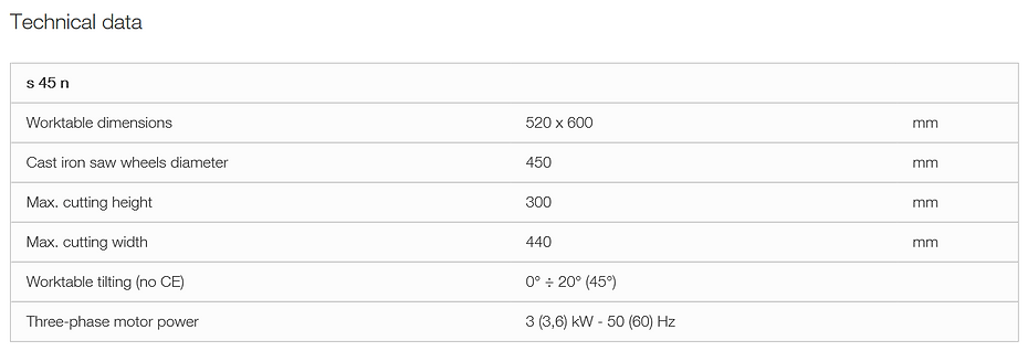Minimax S45N Bandsaw Technical Data.png