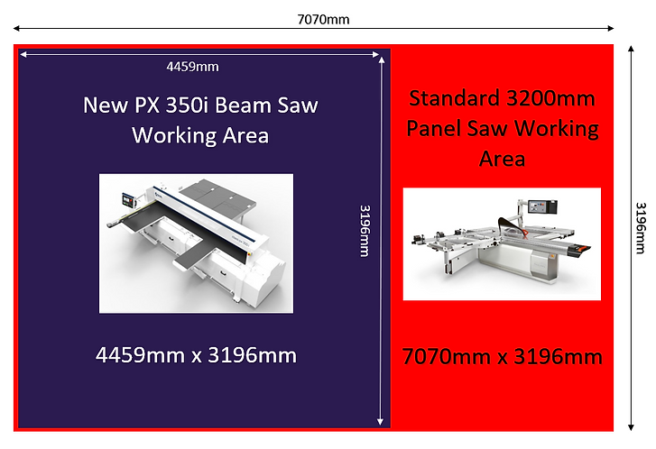 PX 350 Working Area Dimensions.png