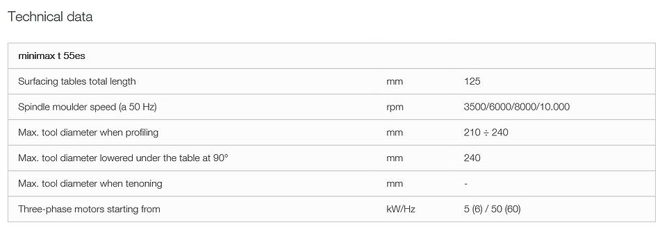 Minimax T55ES Technical Data.png