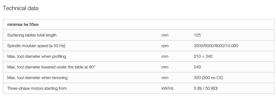 Minimax TW55ES Technical Data.png