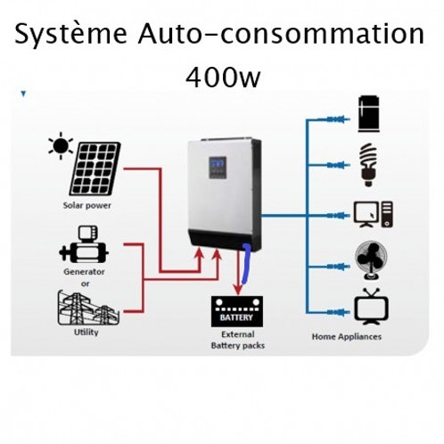 400w Kit Auto-Consommation
