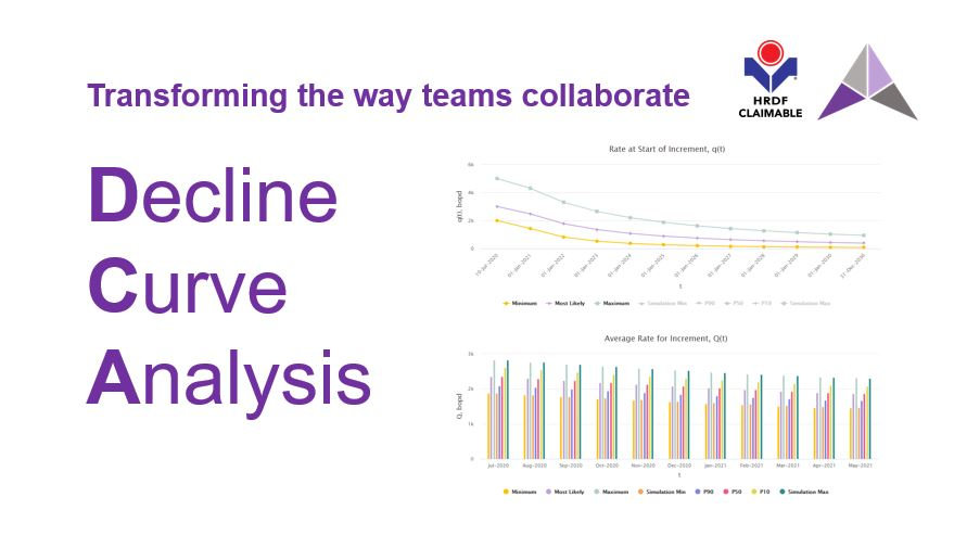 Decline Curve Analysis Course
