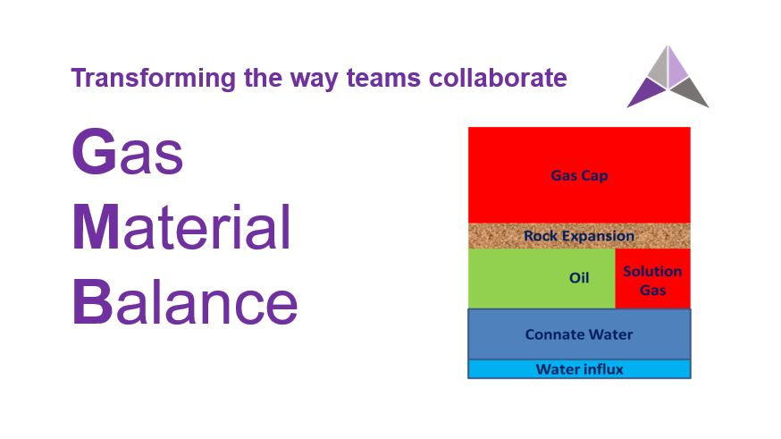 Material Balance Course