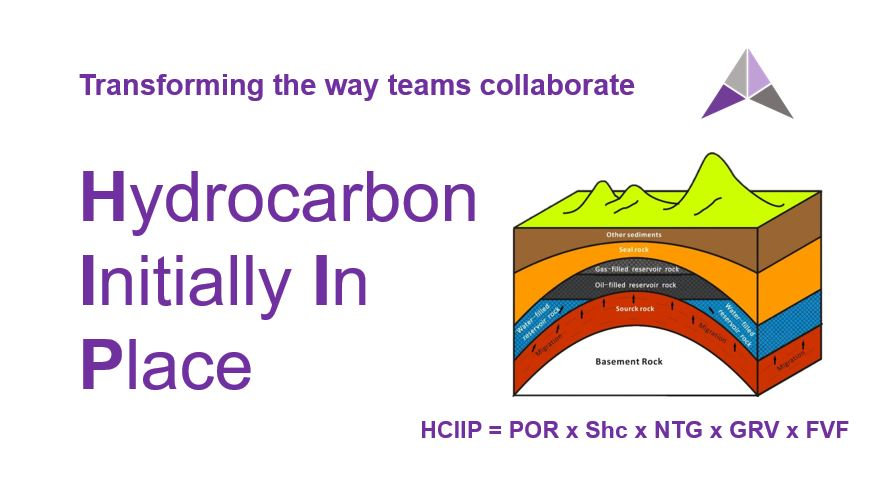 Hydrocarbon Initially in Place Course