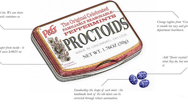 What would happen if P&G acquired the Altoids brand? - A story from Fast Company