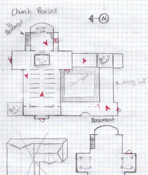 Church Level Draft