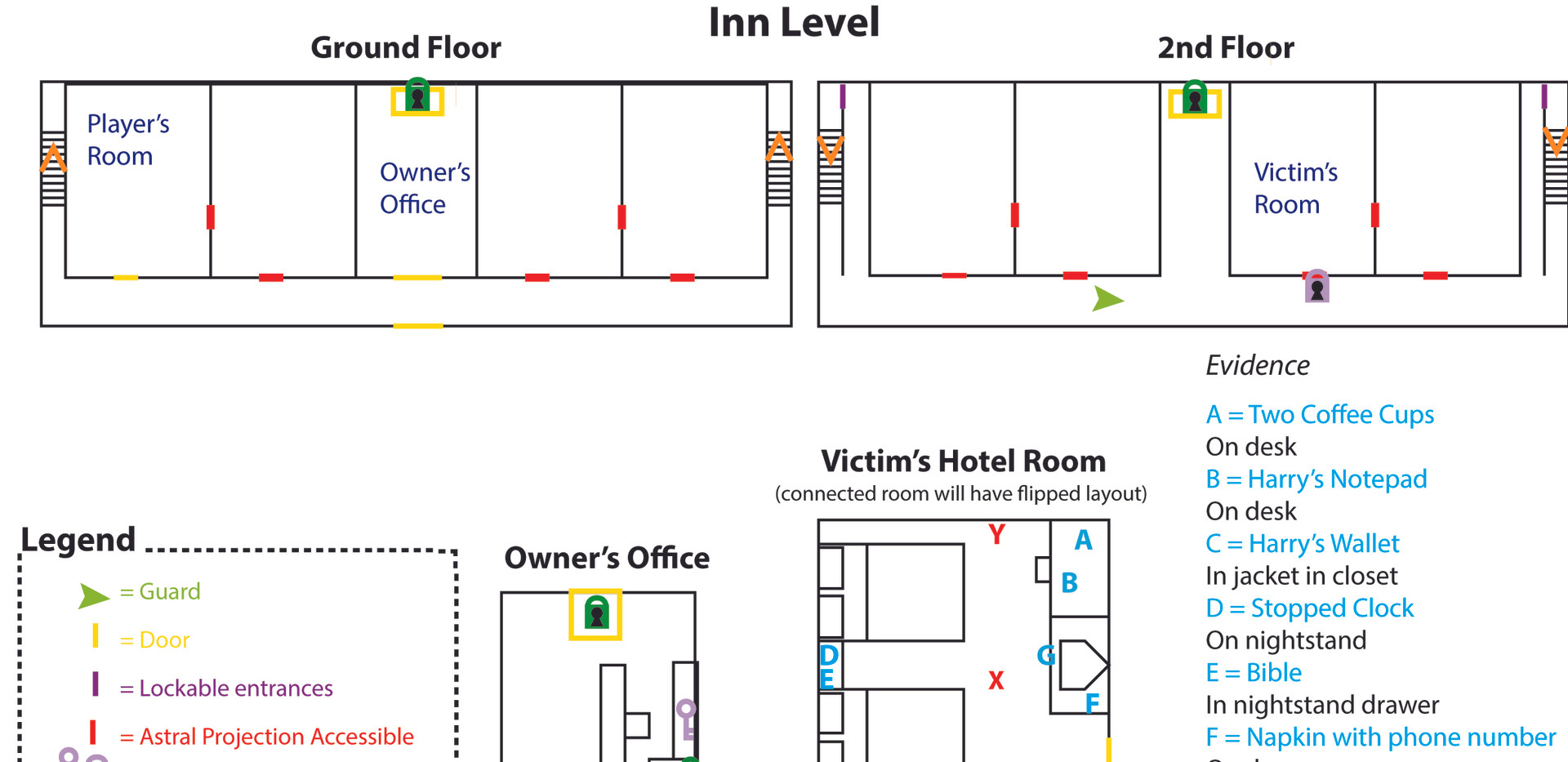 Inn Level Design Diagram
