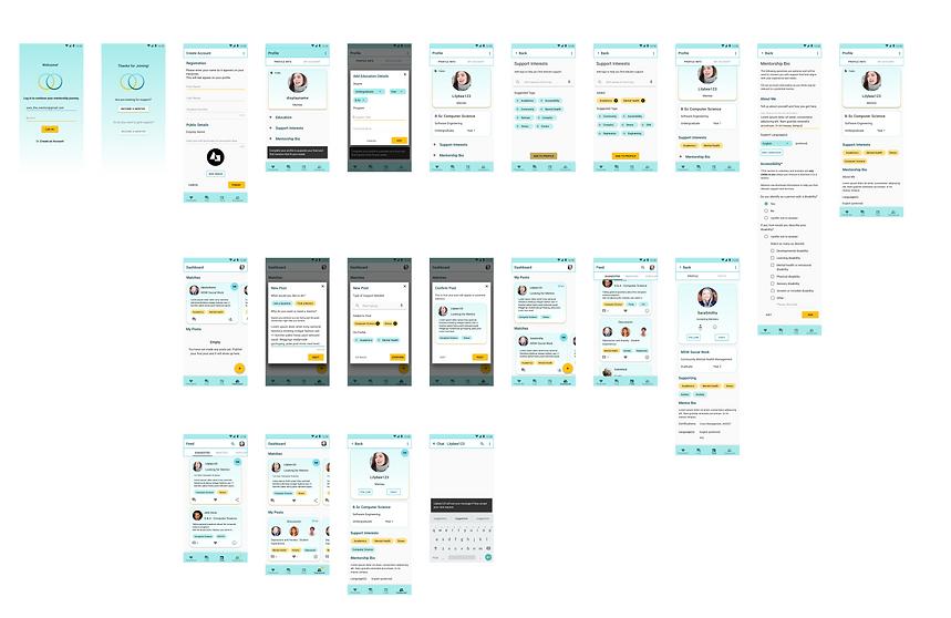 High Fidelity Screens- Mentorship App