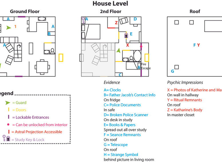 House Level Design Drawing