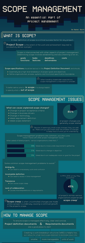 Scope Management Infographic