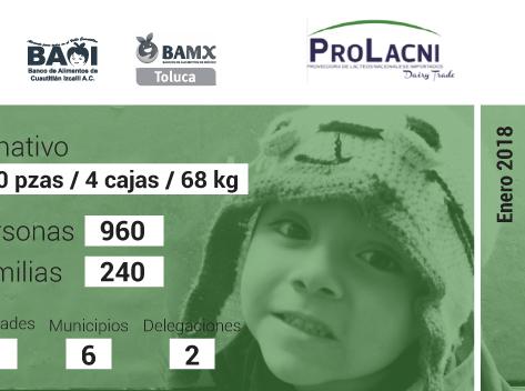 Donación Prolacni