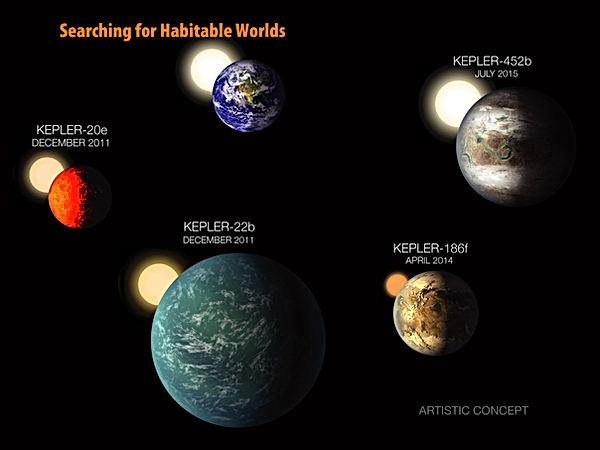 Kepler 425B