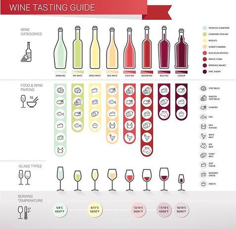 wine-pairing-guide