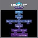 level one Mindset worksheet template