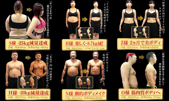 浦和のパーソナルトレーニングジムビアンカ。ボディメイクやダイエット専門店のビフォーアフター写真