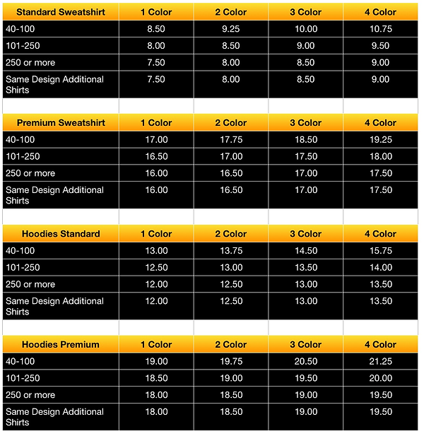 New SS pricing.png