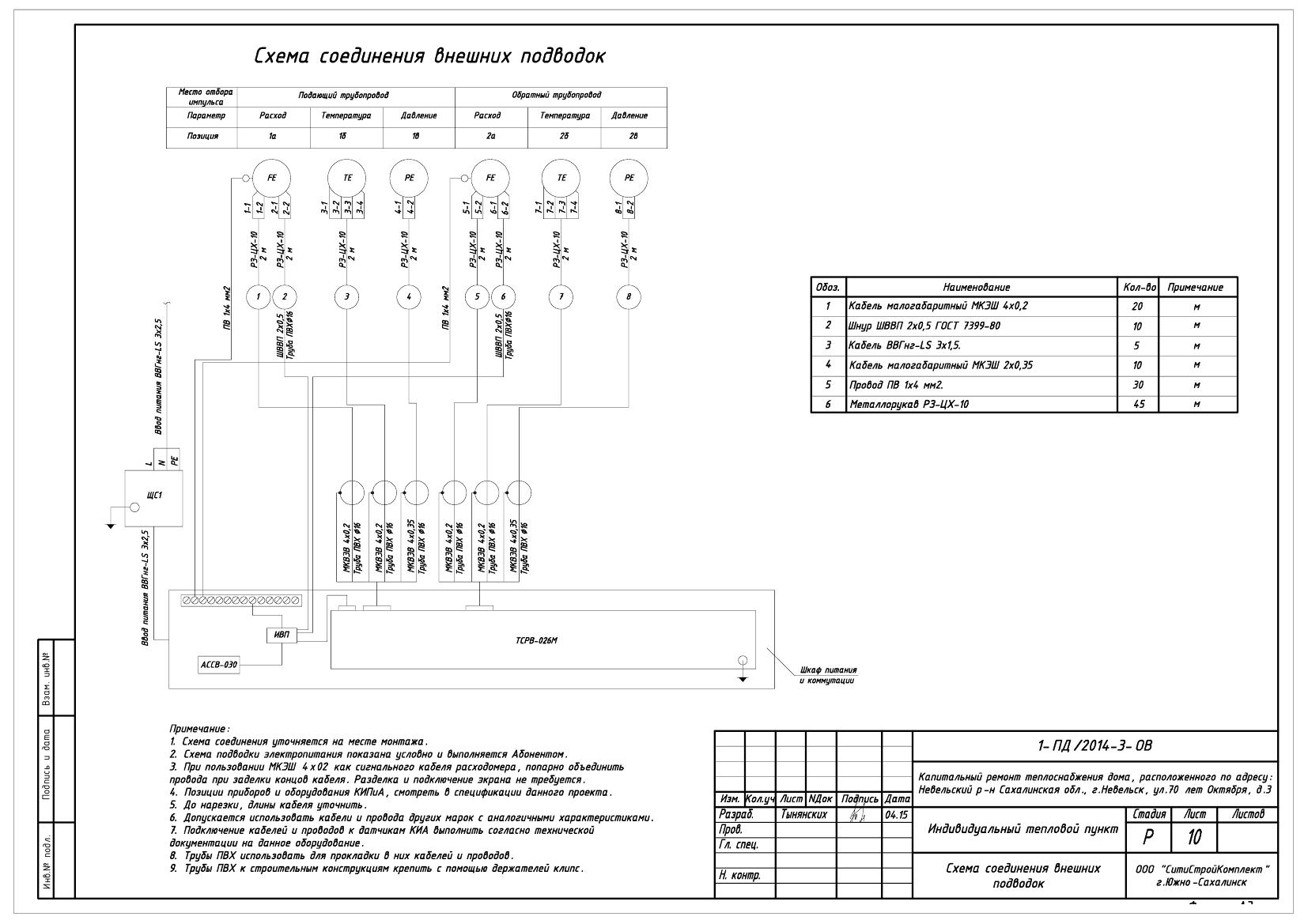 Невельск_Реконструкция жилого дома - Отопление_10
