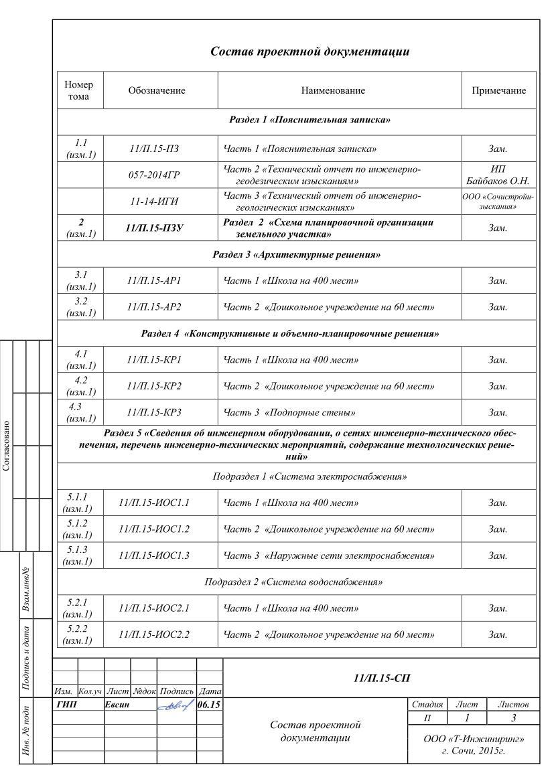 Сочи_Школа - ИОС4.1_03