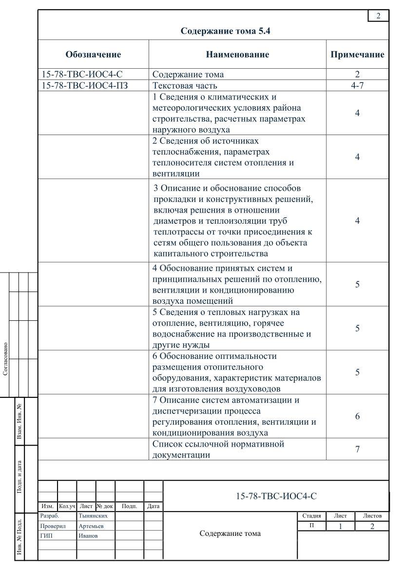 15-78-ТВС-ИОС4-С, ПЗ_л.2-7_01