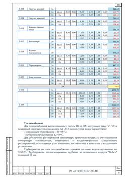 Депо 12-37-427