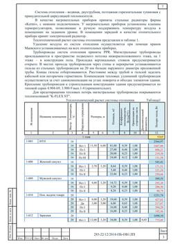 Депо 12-37-414