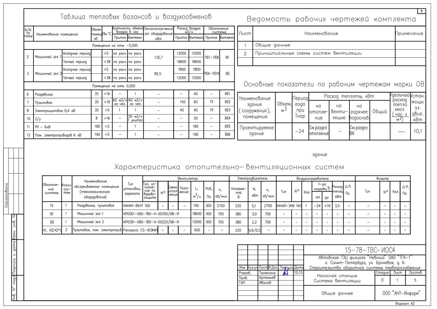 15-78-ТВС-ИОС4-ГЧ_л.8_01